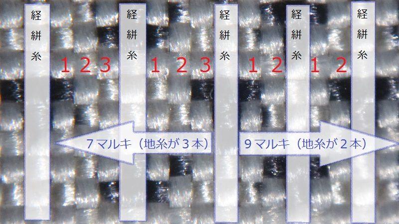 絣糸の解説
