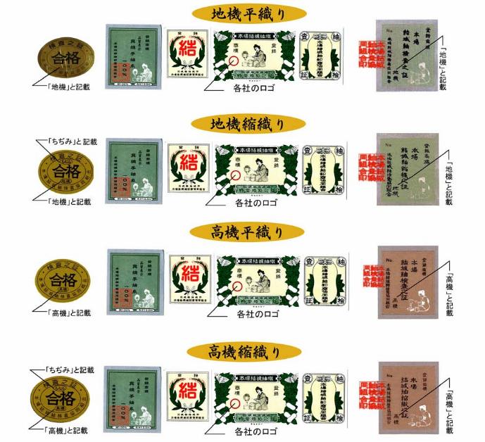 結城紬の4種類の証紙